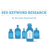 How Do I Find The Best SEO Keywords For My Business