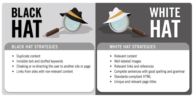 Black-VS-White-Hat-SEO
